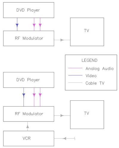 the basics of home theater sample wiring diagrams. Black Bedroom Furniture Sets. Home Design Ideas